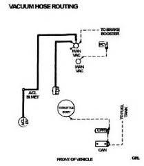similiar 2002 ford ranger vacuum diagram keywords 1992 ford ranger engine diagram together 1993 ford ranger wiring