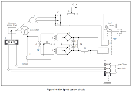 fig10 319 jpg the rectifier changes its voltage from ac to dc after rectification the current flows through the resistor rheostat and valve and solenoid