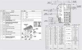 fuse box diagram 1995 dodge dakota fixya throughout 1995 dodge fuse box diagram 1995 dodge dakota fixya throughout 1995 dodge dakota fuse box diagram 1995 dodge dakota in 2019 dodge dakota dodge dodge ram 1500