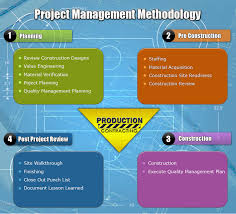 best images of project plan diagram   project management plan    construction project management diagram