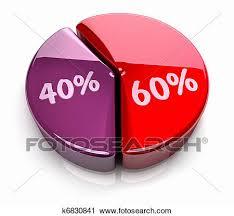 60 Pie Chart Pie Chart 60 40 Percent Clip Art