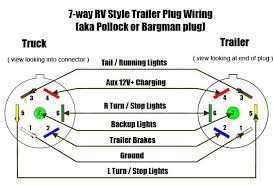 7 way tractor trailer wiring diagram images tractor trailer 7 way pin trailer plug wiring diagram on 7 way