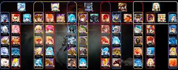 Veromos Fusion Chart Fusion Hexagram Summoners War Sky Arena Wiki Fandom