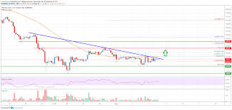 Bitcoin Cash Analysis Bch Reaching Crucial Juncture Live
