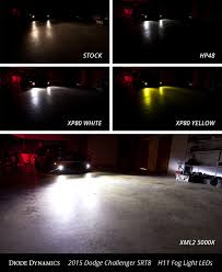 2012 Dodge Challenger Fog Light Bulb Replacement 2015 Dodge Challenger Srt8 Fog Light Led Bulbs Install
