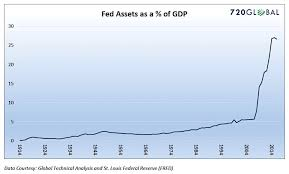 Rewriting History The Federal Reserves Epic Policy Bet