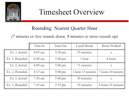 timecard hours employee timesheet training ppt download