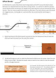 Emt Offset Bending Chart Conduit Bending Multiplier Table Conduit Bending Multiplier