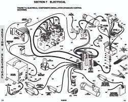 Jlg scissor lift wiring diagram and with 31207380703 in