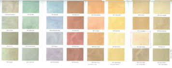 pearl wall paintKates DIY Project Valspar Brushed Pearl Paint