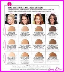 makeup color for warm skin tone livesstar makeup color for warm skin tone html
