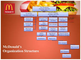 Review Mcdonalds Organizational Chart Assignment Uncommon