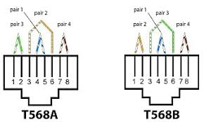 cat e wiring diagram wall jack wiring diagram cat5 jack wiring diagram and schematic