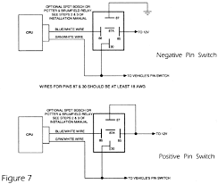 wiring diagram on an automotive relay the wiring diagram whistler installation manual wiring diagram · wiring diagram for automotive relay