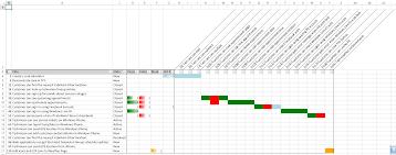 requirements traceability matrix templates test result traceability matrix tool