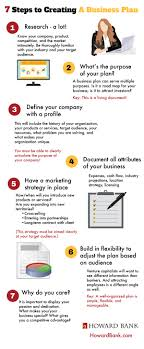 7 Steps To Creating A Business Plan | Howard Bank