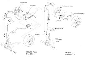 polaris sportsman 800 wiring diagram images wiring diagram wiring diagram further polaris sportsman 500 polaris 500 efi wiring diagram amp engine polaris ranger parts diagram moreover xlt 600 wiring