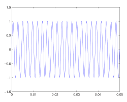 figure 2 32 440 hz sine wave