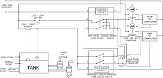 rule bilge pump wiring diagram two way switch facbooik com Rule Automatic Bilge Pump Wiring Diagram rule bilge pump wiring diagram two way switch facbooik rule 500 automatic bilge pump wiring diagram