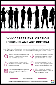 career exploration lesson plans you ll love why career exploration lesson plans are critical