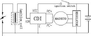 4 pin dc cdi wiring diagram 4 image wiring diagram gy6 dc cdi wiring diagram wiring diagram and schematic on 4 pin dc cdi wiring diagram
