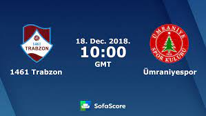 1461 Trabzon Ümraniyespor live score, video stream and H2H results -  SofaScore