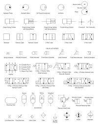 Hydraulic Symbols Pneumatic Symbol Library Engineering