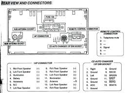 2010 mazda 3 audio wiring diagram 2011 stereo data diagrams o jeep RX-8 Fuse Wiring Diagram medium size of 2007 mazda 3 radio wiring diagram 2010 audio stereo wire data schema o