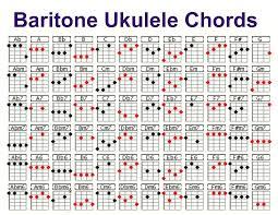 Baritone Ukulele Chord Chart Ukulele Chords Ukulele