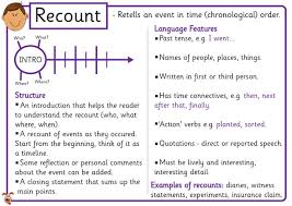 Example of a Non Chronological Report by RoseWade   Teaching     Pinterest non chronological report writing