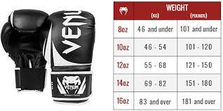 Venum Shorts Size Chart Venum Boxing Gloves Venum Giant 3 0 Black Silver Venum Europe