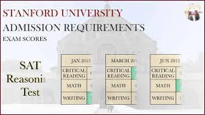 stanford university admission application requirements
