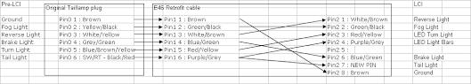 e46 m3 wiring diagram Bmw E36 Tail Light Wiring Diagram bmw e46 side mirror wiring diagram bmw discover your wiring bmw e36 rear light wiring diagram