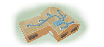 air conditioning sydney. what is a ducted air conditioner? air conditioning sydney