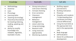Skills Resume Examples List Examples Of Resumes The Principled Society