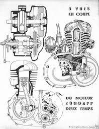 engine diagram file pegasus engine diagram svg internal combustion zundapp kk engine diagram
