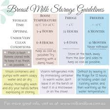 Breast Milk Rules Chart Ultimate Breastmilk Storage Guidelines For Pumping Mamas