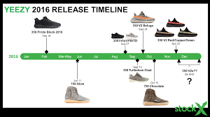The History Of Adidas Resell Stockx News