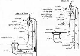 diagram of bathtub drain system tub trap installation p trap