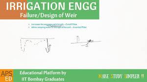 Irrigation Weir Design Failure Design Of Weir On Permeable Foundations Irrigation Engineering