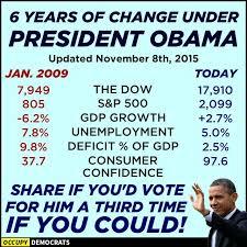 great achievements of barack obama
