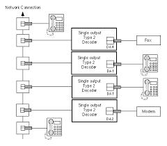 master socket wiring diagram wiring diagram and schematic design bt phone box wiring diagram