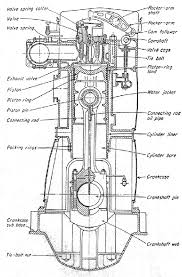 similiar diesel engine parts diagram keywords diesel engine parts diagram s logics com e glossary
