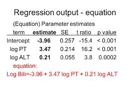 regression output equation