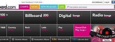 Billboard Dance Club Play Chart July 23 2009 Music Is