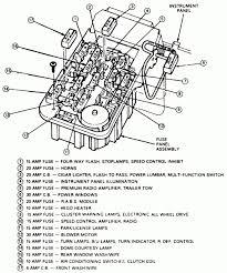1991 f150 fuse box diagram wiring diagrams schematics 91 ford f150 fuse diagram 91 ford f150 fuse box diagram fuse box diagram 1991 ford f150 1991 bmw fuses 1991