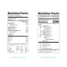 Nutrition Labels Template Food Nutrition Label Template