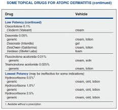 Steroid Cream Potency Chart Canada Bedowntowndaytona Com