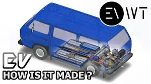 electric vehicle conversion evwt