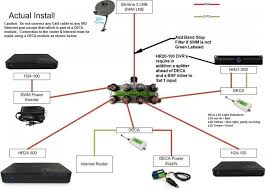 direct tv wiring diagram simplied wiring diagrams of whole home Wiring Diagram For Directv Hd Dvr direct tv wiring diagram simplied wiring diagrams of whole home swm deca install direct tv satellite dish wiring diagram wiring diagram for directv dvr